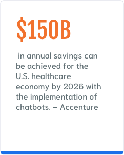 Healthcare virtual assistants bring efficiency and empathy to patient care